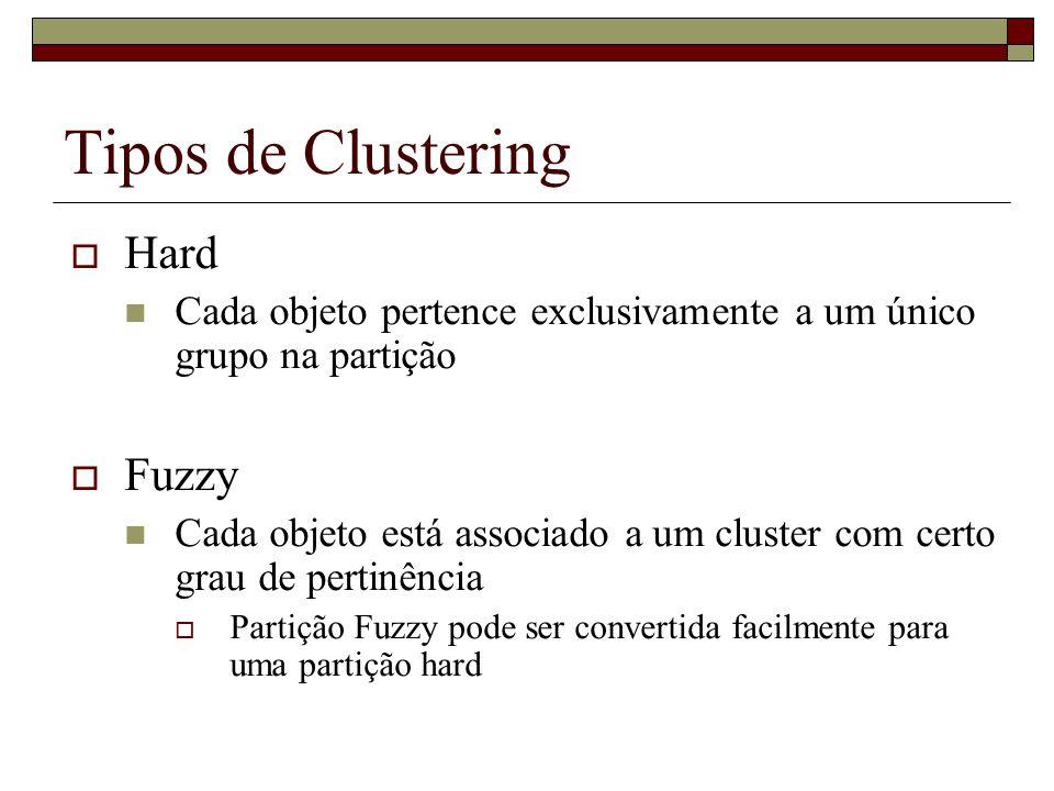 Tipos de Clustering Hard Fuzzy
