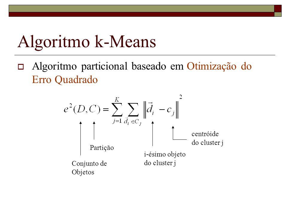 Algoritmo k-Means Algoritmo particional baseado em Otimização do Erro Quadrado. centróide. do cluster j.