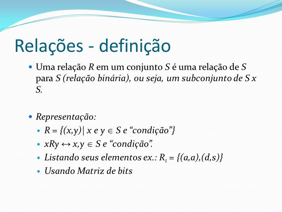 Relações - definição Uma relação R em um conjunto S é uma relação de S para S (relação binária), ou seja, um subconjunto de S x S.