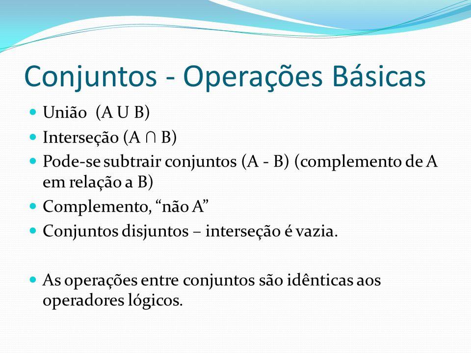 Conjuntos - Operações Básicas