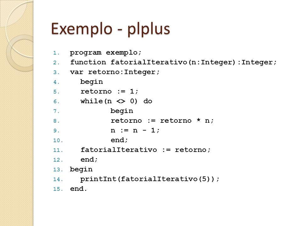Exemplo - plplus program exemplo;