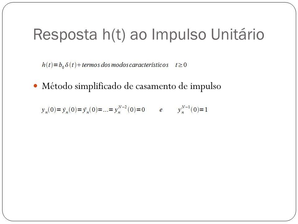 Resposta h(t) ao Impulso Unitário