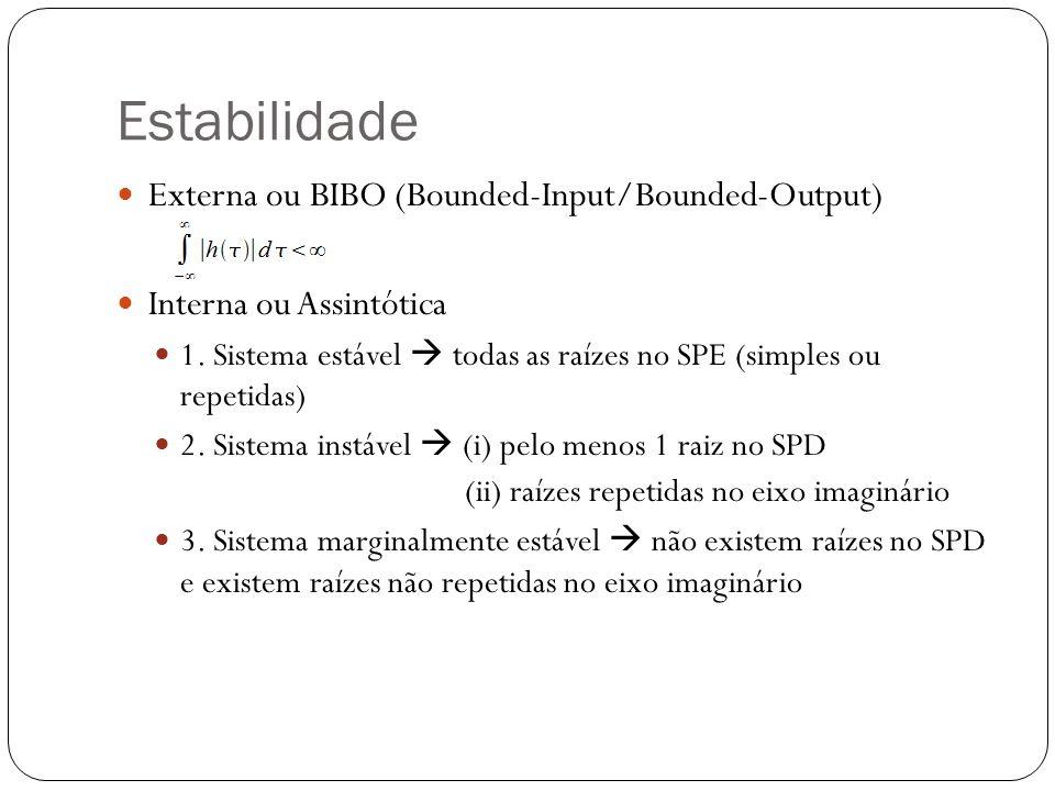 Estabilidade Externa ou BIBO (Bounded-Input/Bounded-Output)