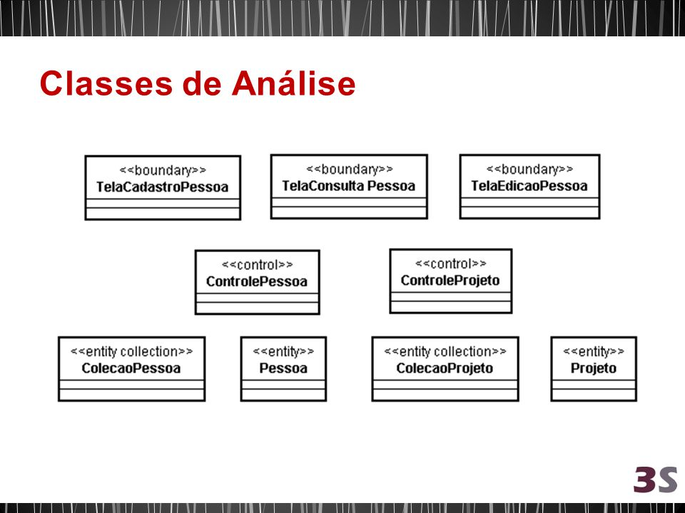 Classes de Análise