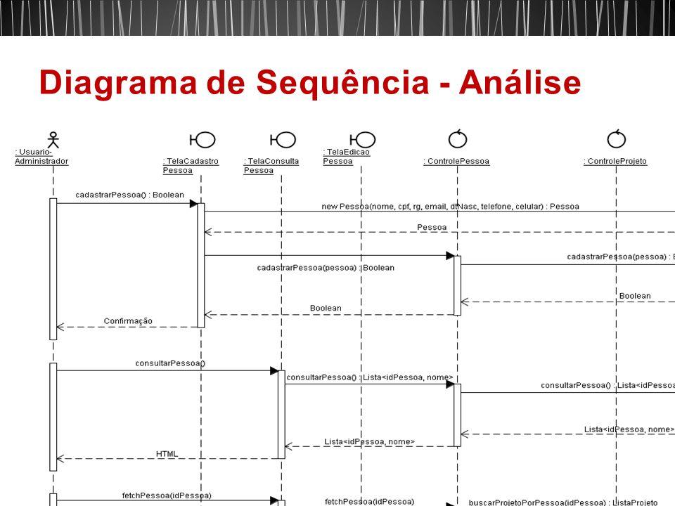Diagrama de Sequência - Análise