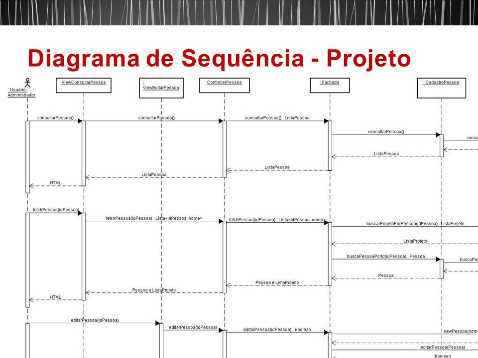 Diagrama de Sequência - Projeto