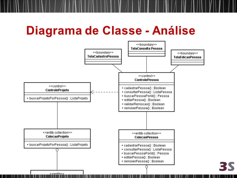 Diagrama de Classe - Análise