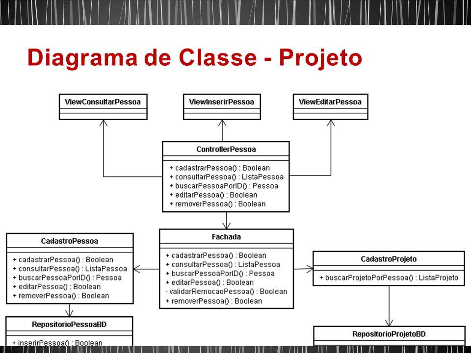 Diagrama de Classe - Projeto