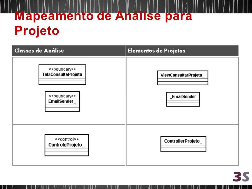 Mapeamento de Análise para Projeto