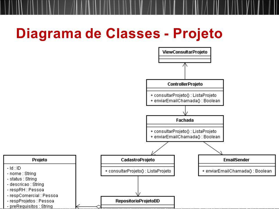 Diagrama de Classes - Projeto