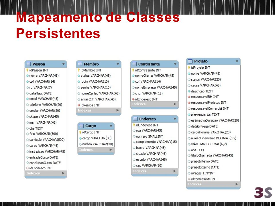 Mapeamento de Classes Persistentes