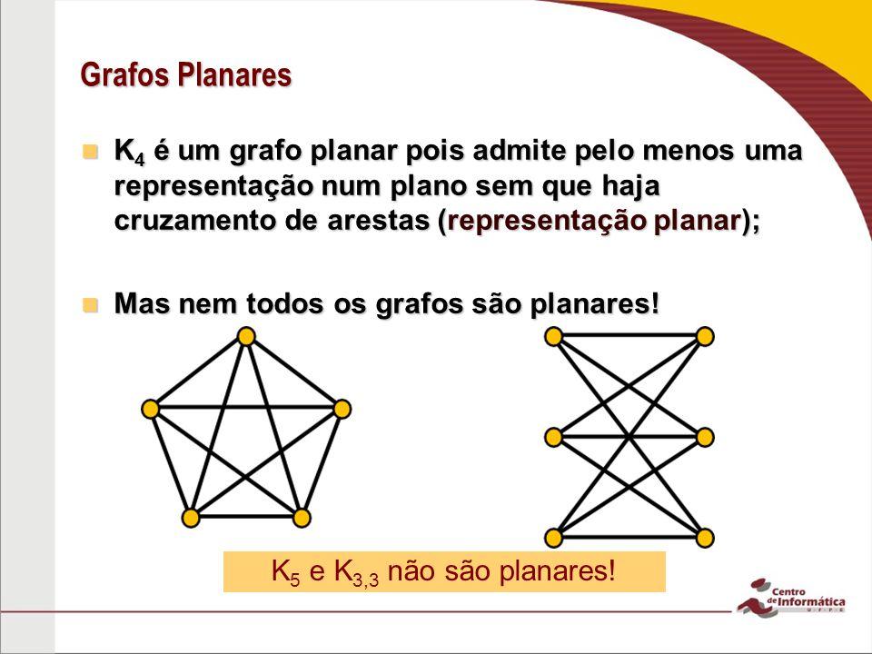 Grafos Planares K4 é um grafo planar pois admite pelo menos uma representação num plano sem que haja cruzamento de arestas (representação planar);