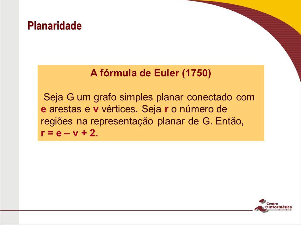 Planaridade A fórmula de Euler (1750)