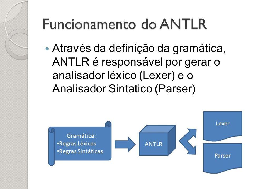Funcionamento do ANTLR