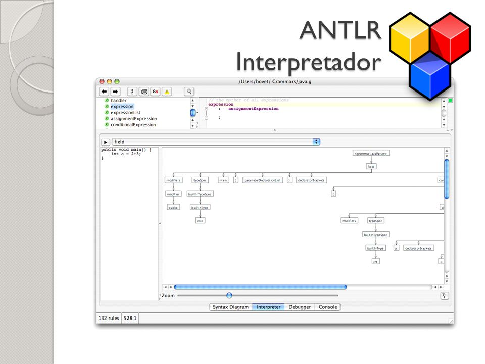 ANTLR Interpretador The interpreter allows to quickly test the grammar with a sample input;