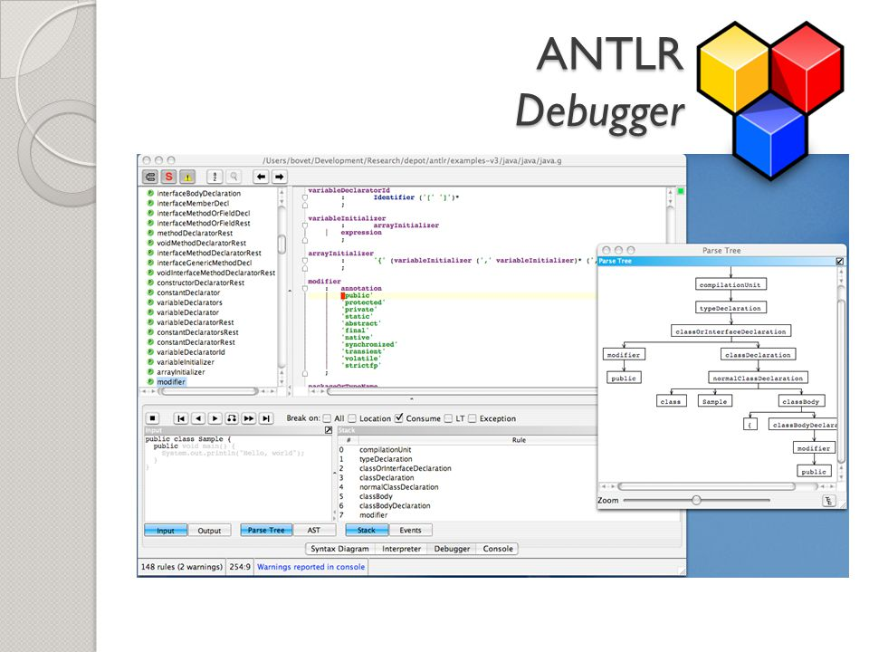 ANTLR Debugger Used to step through the parse;