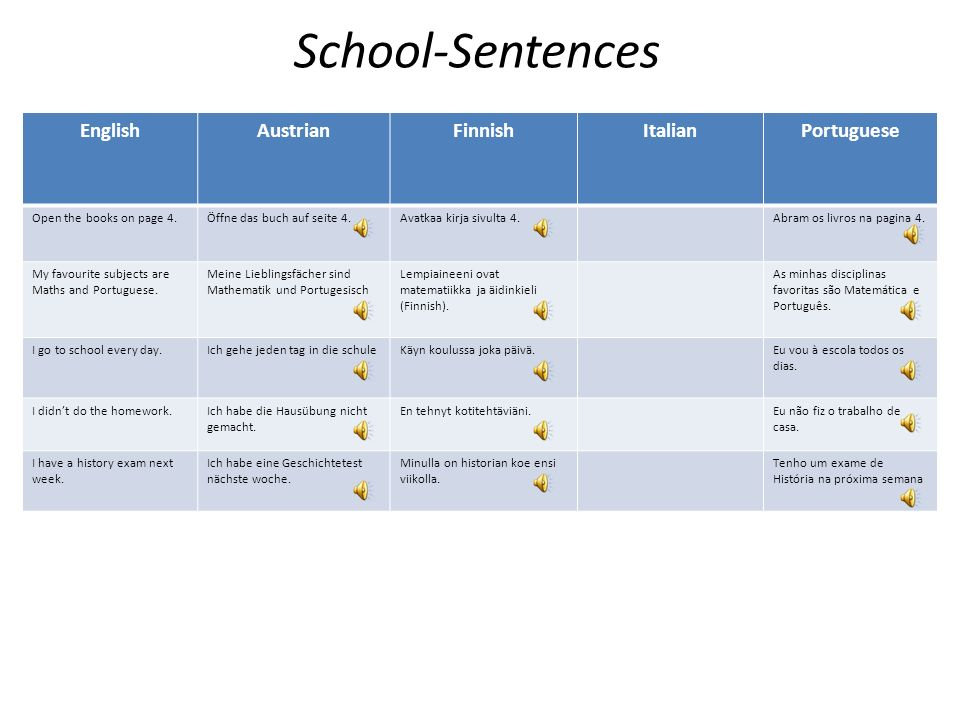 School-Sentences English Austrian Finnish Italian Portuguese