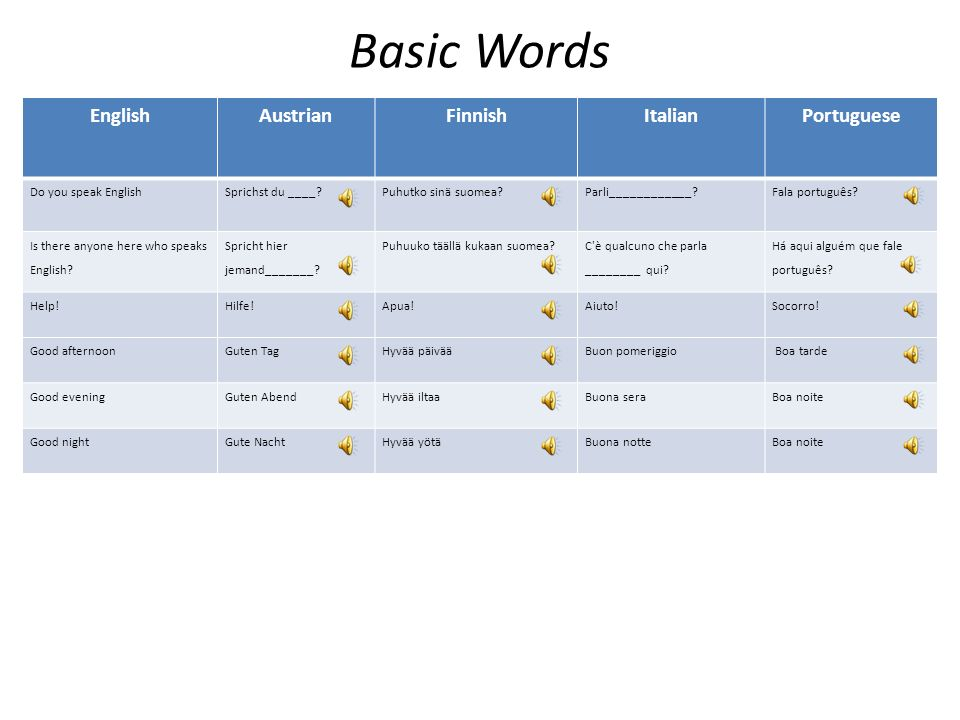 Basic Words English Austrian Finnish Italian Portuguese