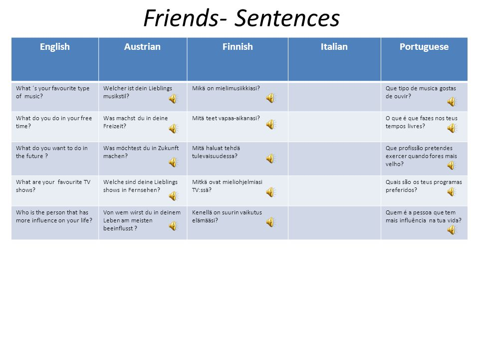 Friends- Sentences English Austrian Finnish Italian Portuguese