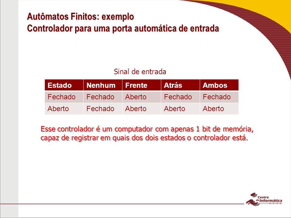 Autômatos Finitos: exemplo Controlador para uma porta automática de entrada