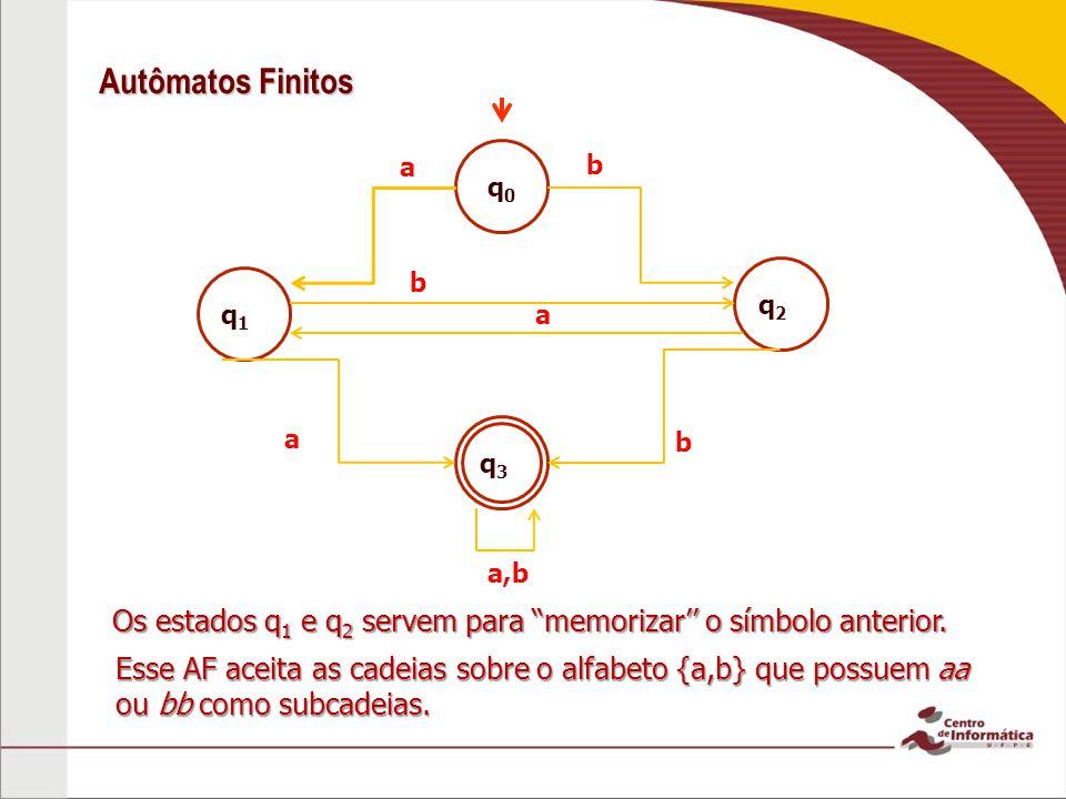 Autômatos Finitos a. b. q0. b. q2. q1. a. a. b. q3. a,b. Os estados q1 e q2 servem para memorizar'' o símbolo anterior.