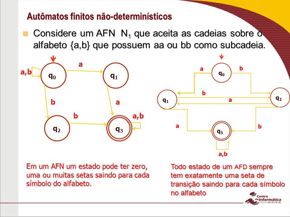 Autômatos finitos não-determinísticos