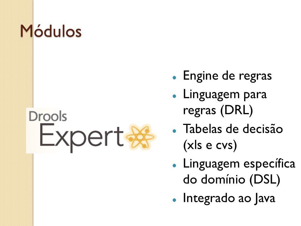 Módulos Engine de regras Linguagem para regras (DRL)
