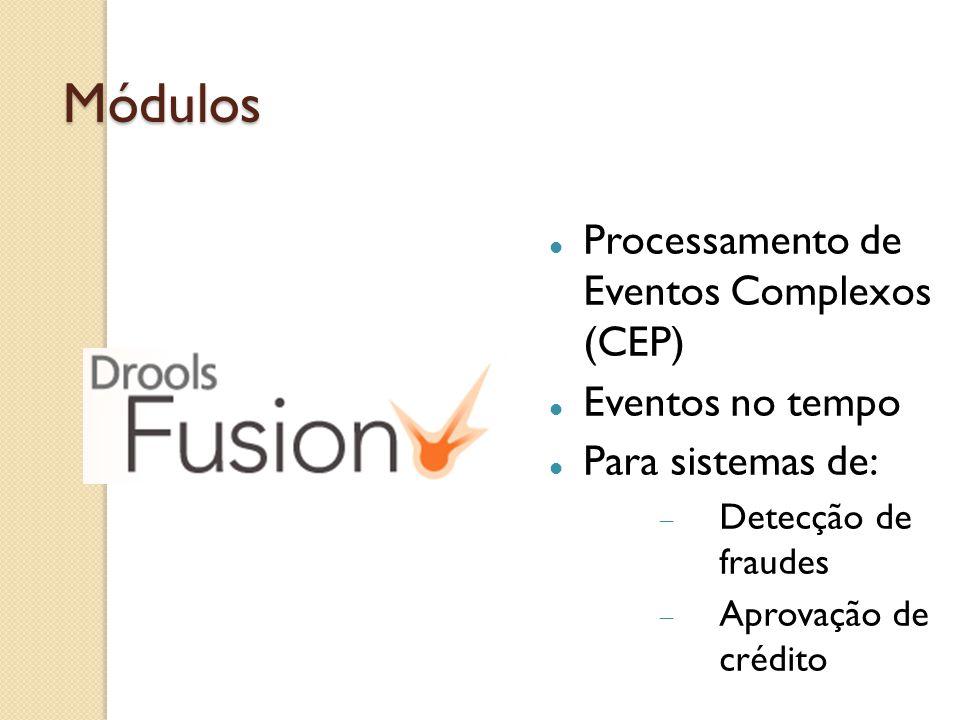 Módulos Processamento de Eventos Complexos (CEP) Eventos no tempo