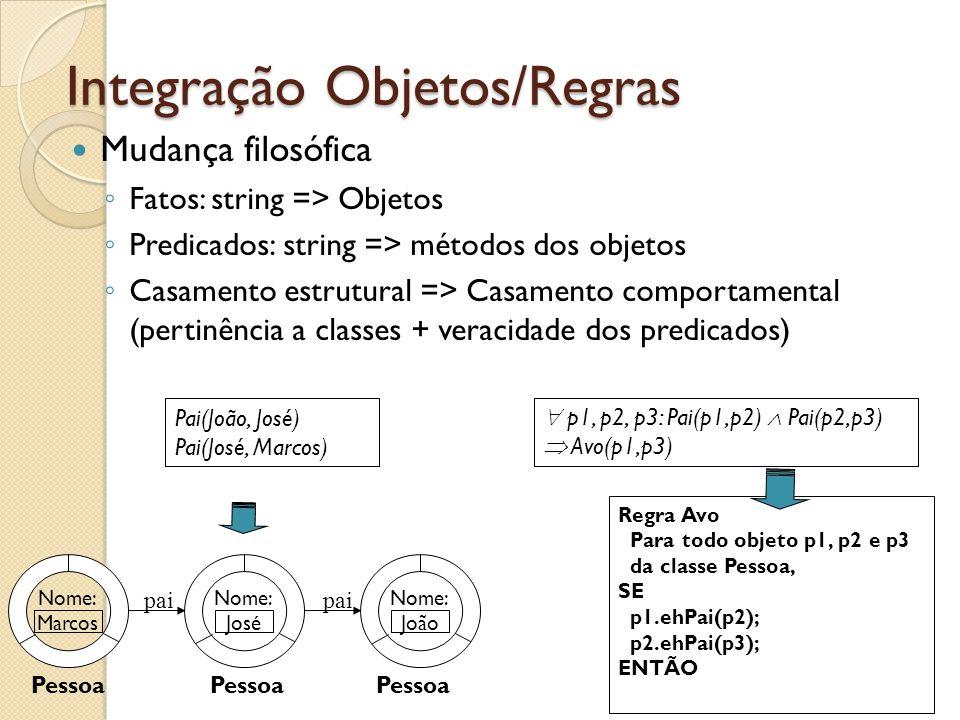 Integração Objetos/Regras
