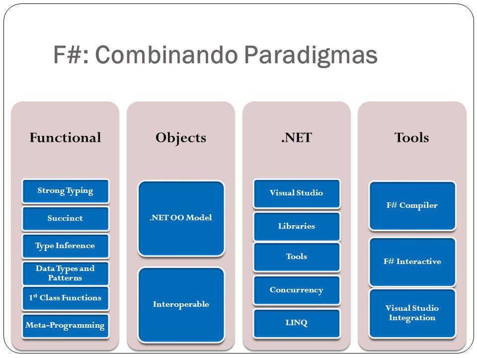 F#: Combinando Paradigmas