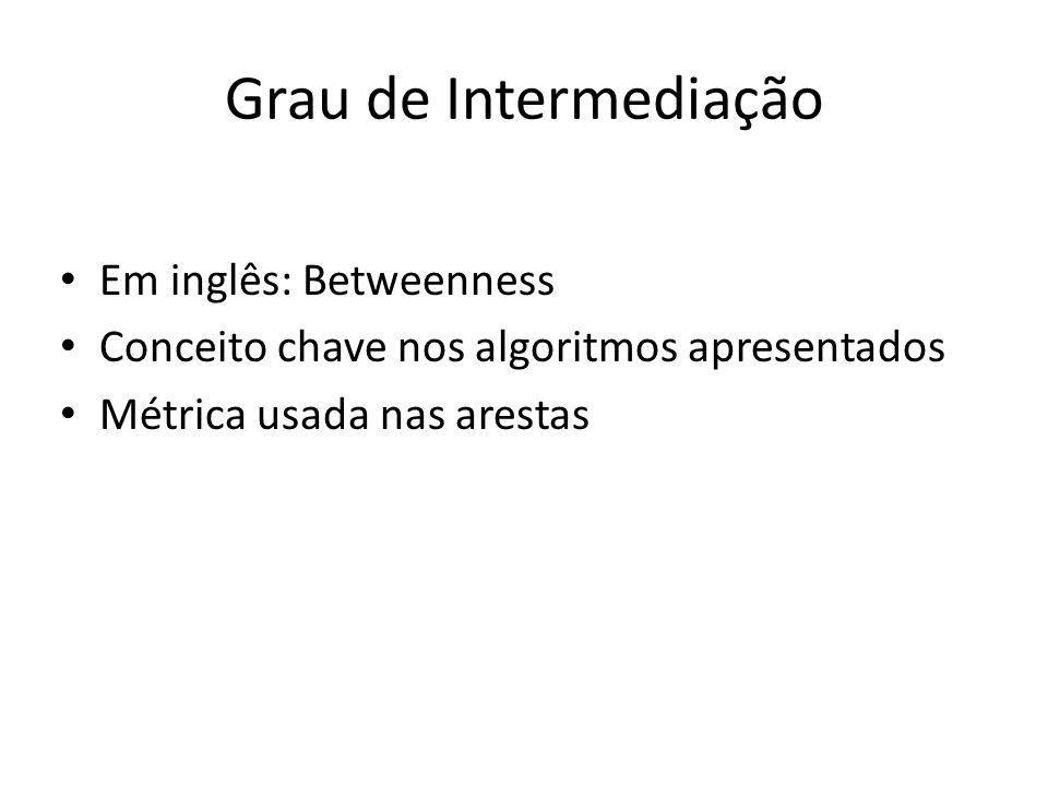 Grau de Intermediação Em inglês: Betweenness