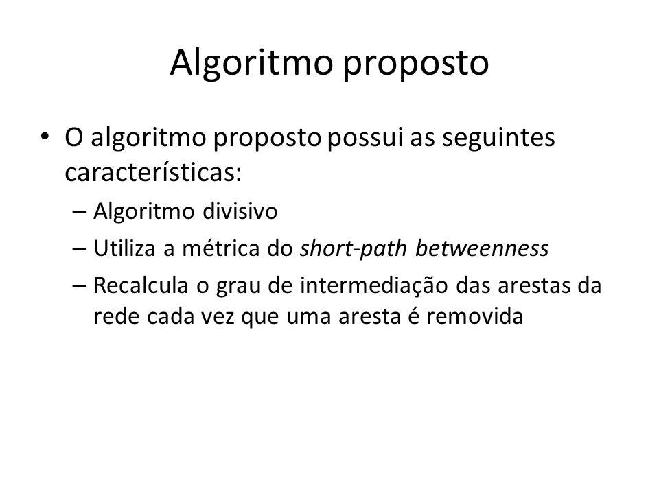Algoritmo proposto O algoritmo proposto possui as seguintes características: Algoritmo divisivo. Utiliza a métrica do short-path betweenness.