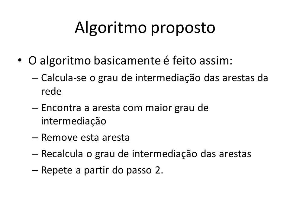 Algoritmo proposto O algoritmo basicamente é feito assim: