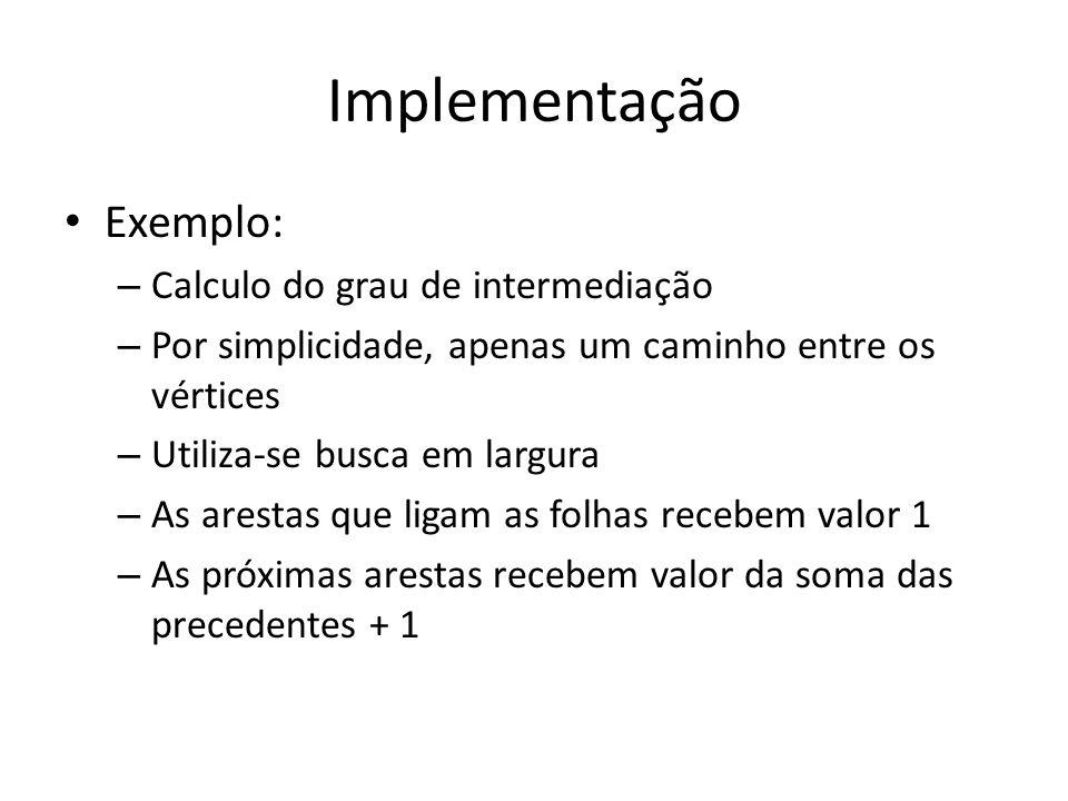 Implementação Exemplo: Calculo do grau de intermediação