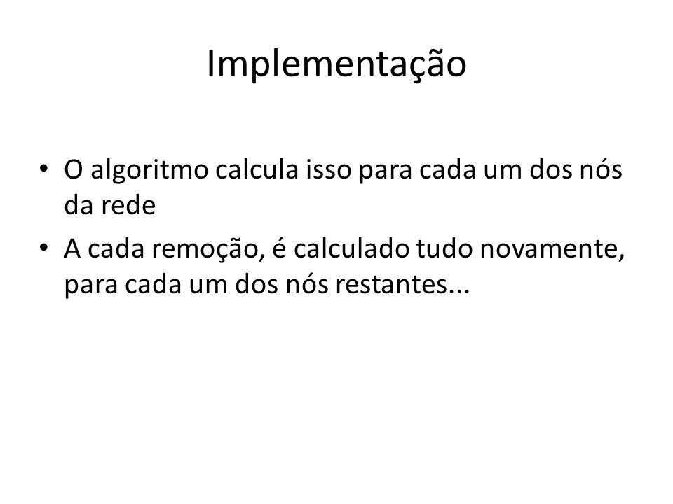 Implementação O algoritmo calcula isso para cada um dos nós da rede