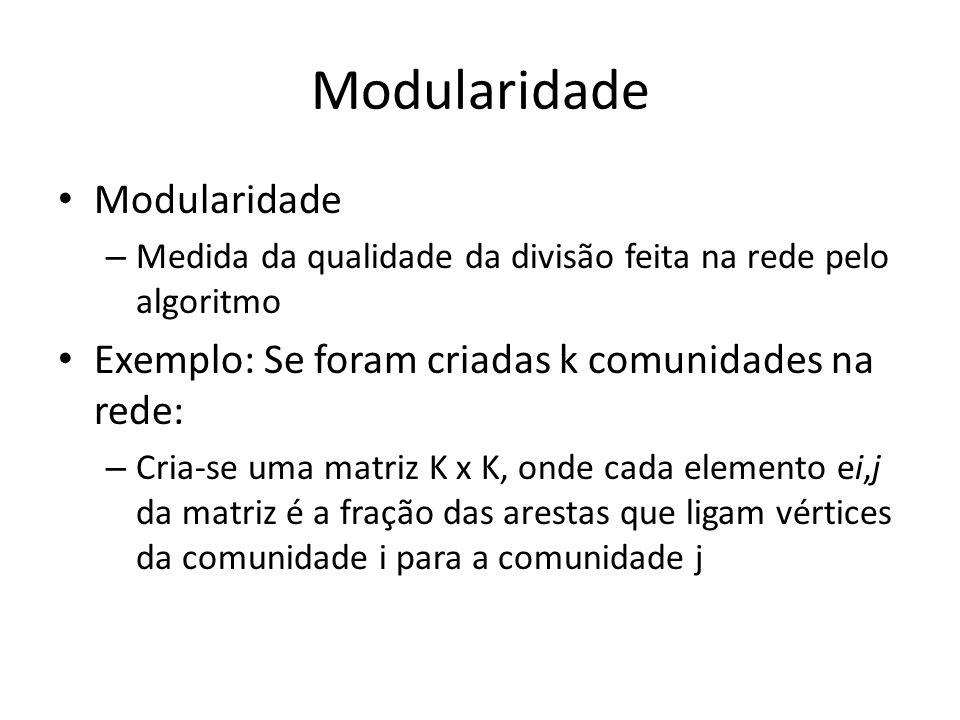 Modularidade Modularidade