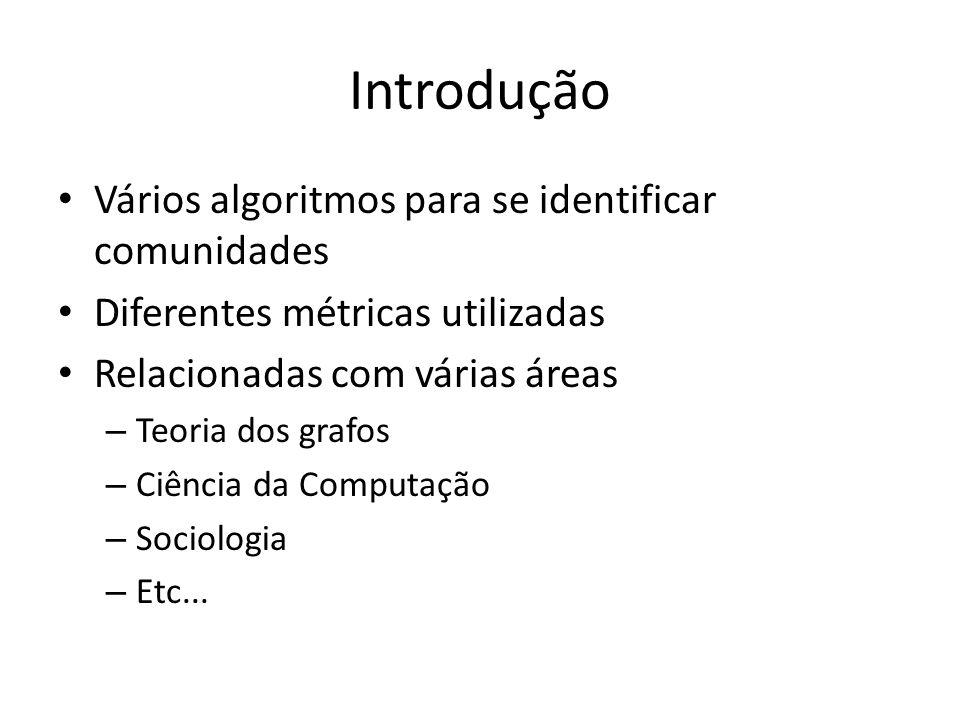 Introdução Vários algoritmos para se identificar comunidades