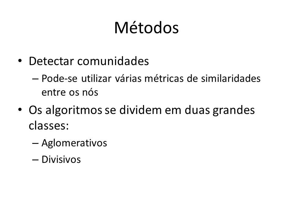 Métodos Detectar comunidades