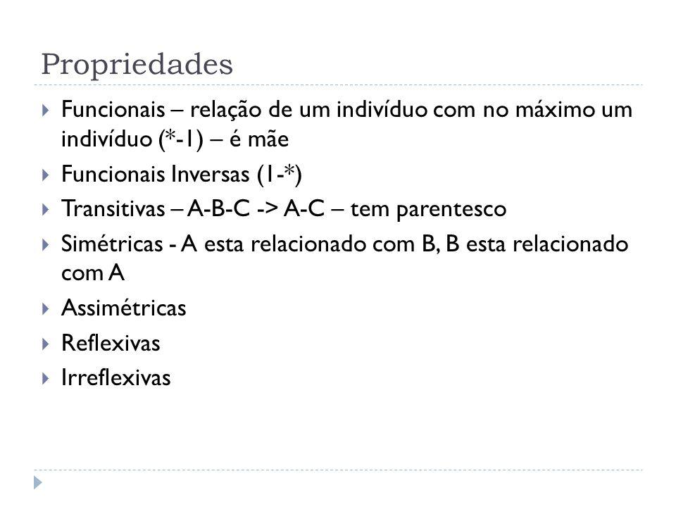Propriedades Funcionais – relação de um indivíduo com no máximo um indivíduo (*-1) – é mãe. Funcionais Inversas (1-*)