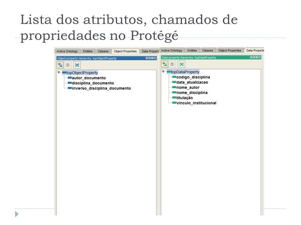 Lista dos atributos, chamados de propriedades no Protégé