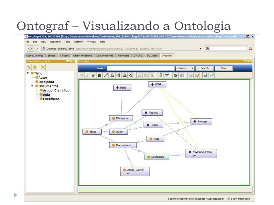 Ontograf – Visualizando a Ontologia