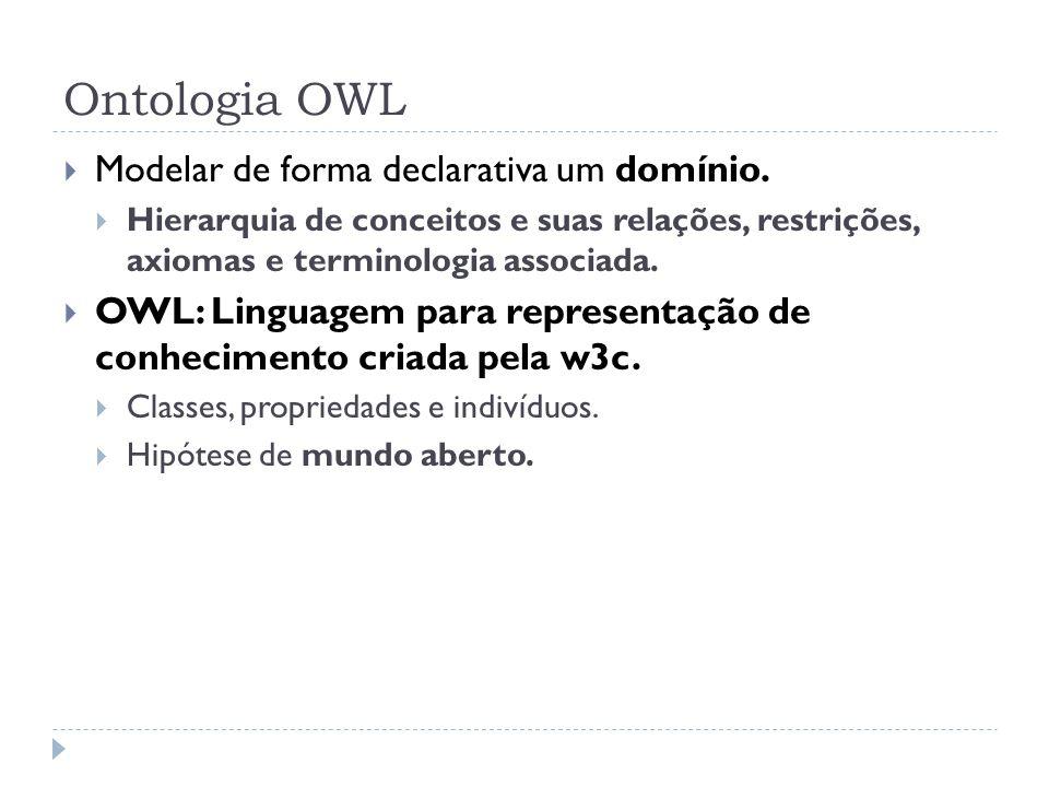 Ontologia OWL Modelar de forma declarativa um domínio.