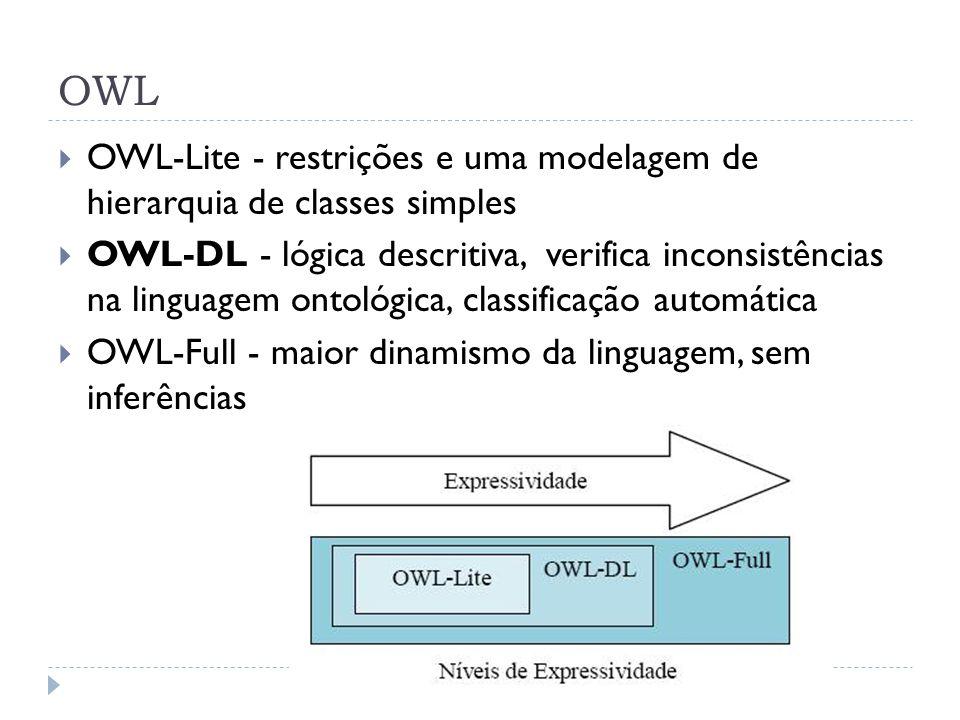 OWL OWL-Lite - restrições e uma modelagem de hierarquia de classes simples.