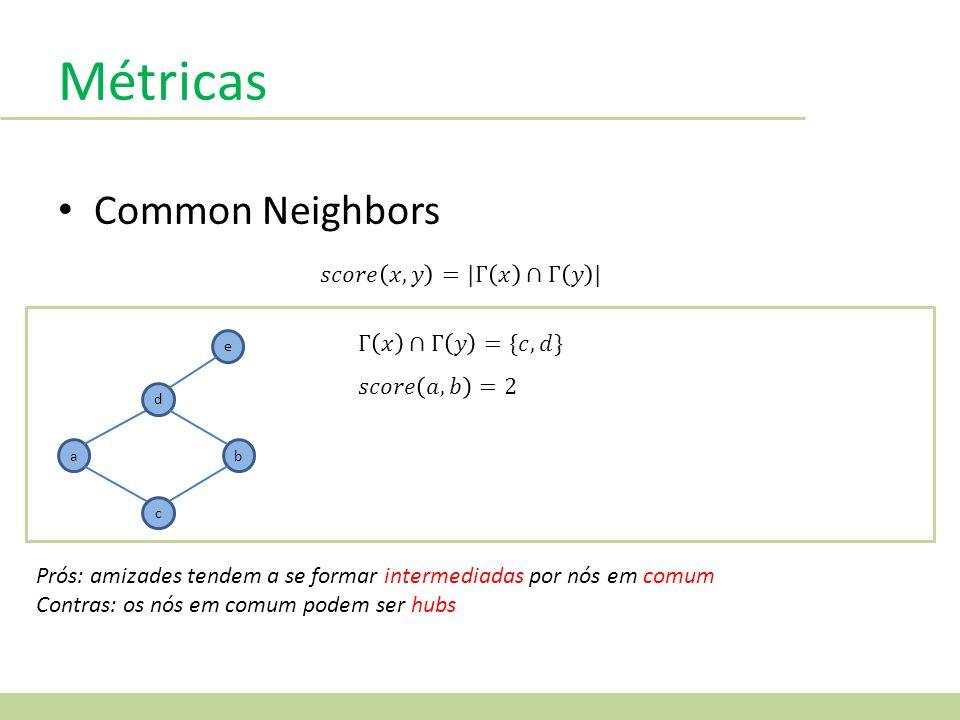 Métricas Common Neighbors 𝑠𝑐𝑜𝑟𝑒 𝑥,𝑦 =|Γ 𝑥 ∩Γ 𝑦 | Γ 𝑥 ∩Γ 𝑦 ={𝑐,𝑑}