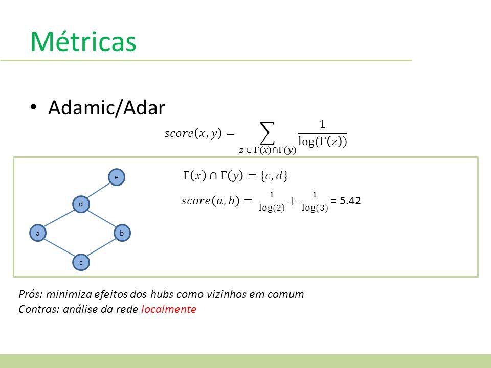 Métricas Adamic/Adar 𝑠𝑐𝑜𝑟𝑒 𝑥,𝑦 = 𝑧 ∈ Γ 𝑥 ∩Γ 𝑦 1 log(Γ 𝑧 )