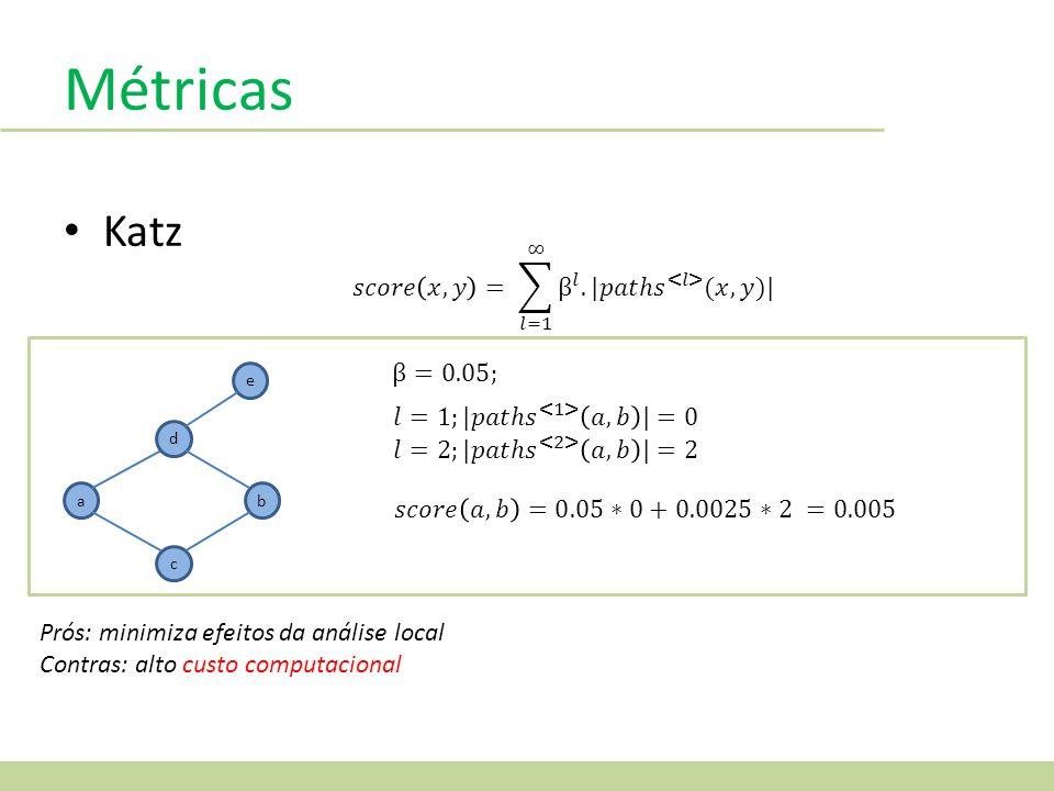 Métricas Katz 𝑠𝑐𝑜𝑟𝑒 𝑥,𝑦 = 𝑙=1 ∞ β 𝑙 .| 𝑝𝑎𝑡ℎ𝑠 <𝑙> (𝑥,𝑦)| β=0.05;