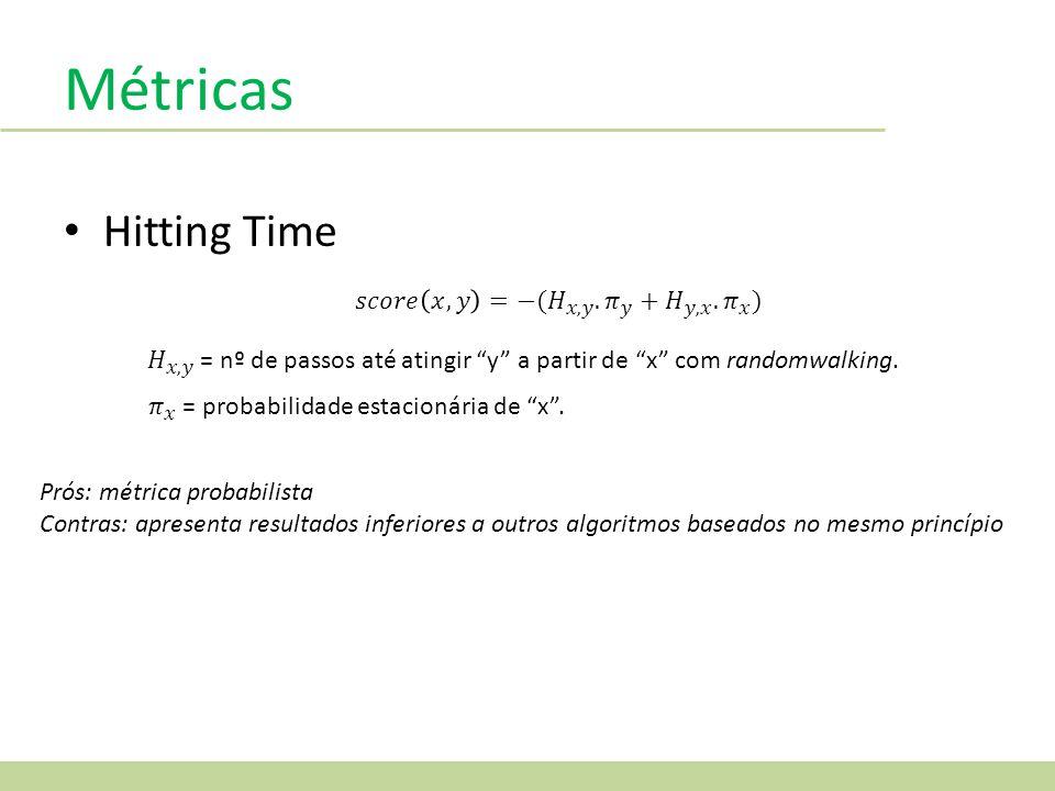 Métricas Hitting Time 𝑠𝑐𝑜𝑟𝑒 𝑥,𝑦 =−( 𝐻 𝑥,𝑦 . 𝜋 𝑦 + 𝐻 𝑦,𝑥 . 𝜋 𝑥 )