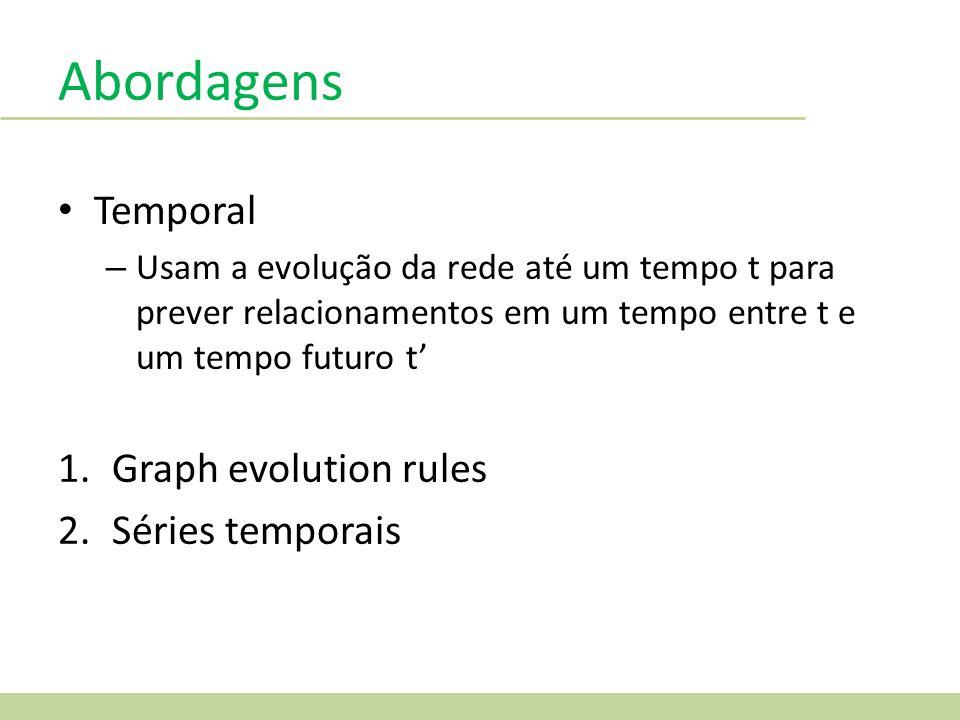 Abordagens Temporal Graph evolution rules Séries temporais