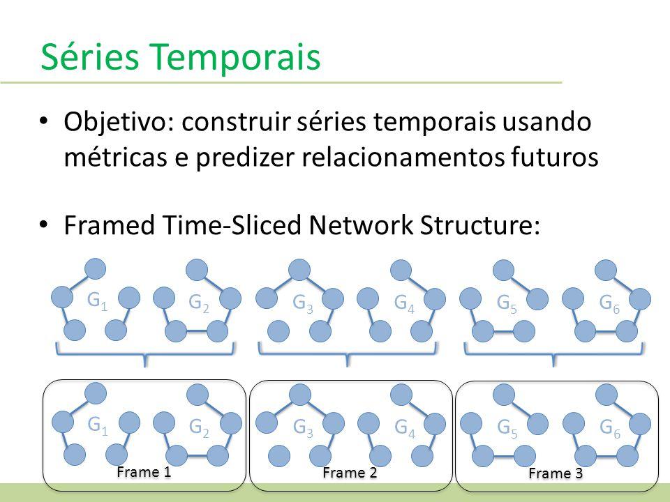Séries Temporais Objetivo: construir séries temporais usando métricas e predizer relacionamentos futuros.