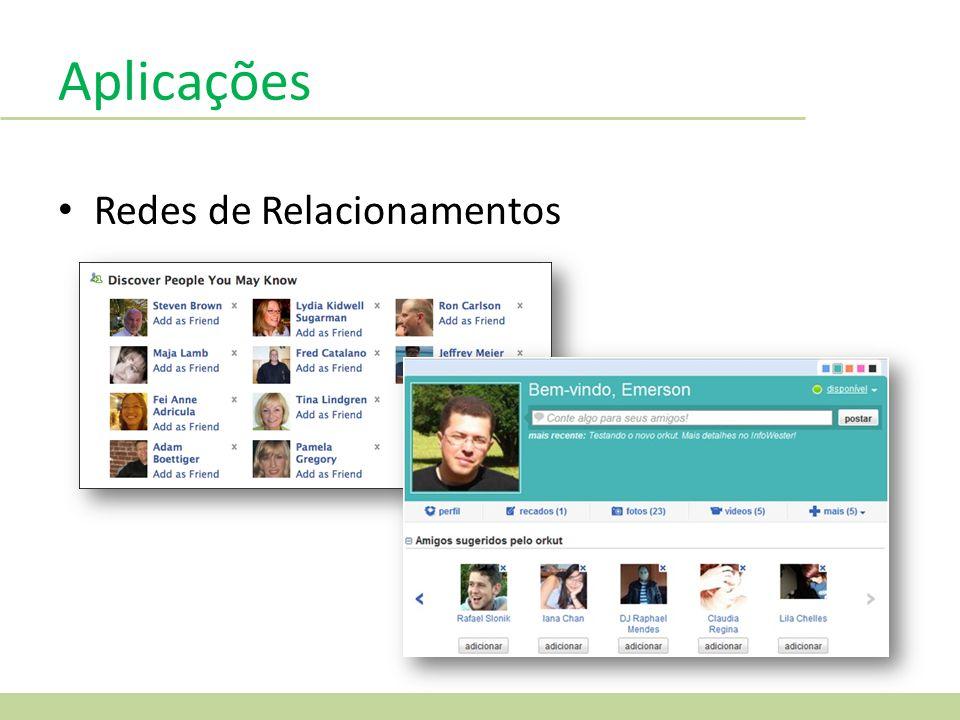 Aplicações Redes de Relacionamentos